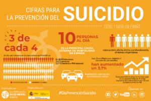 info suicidio
